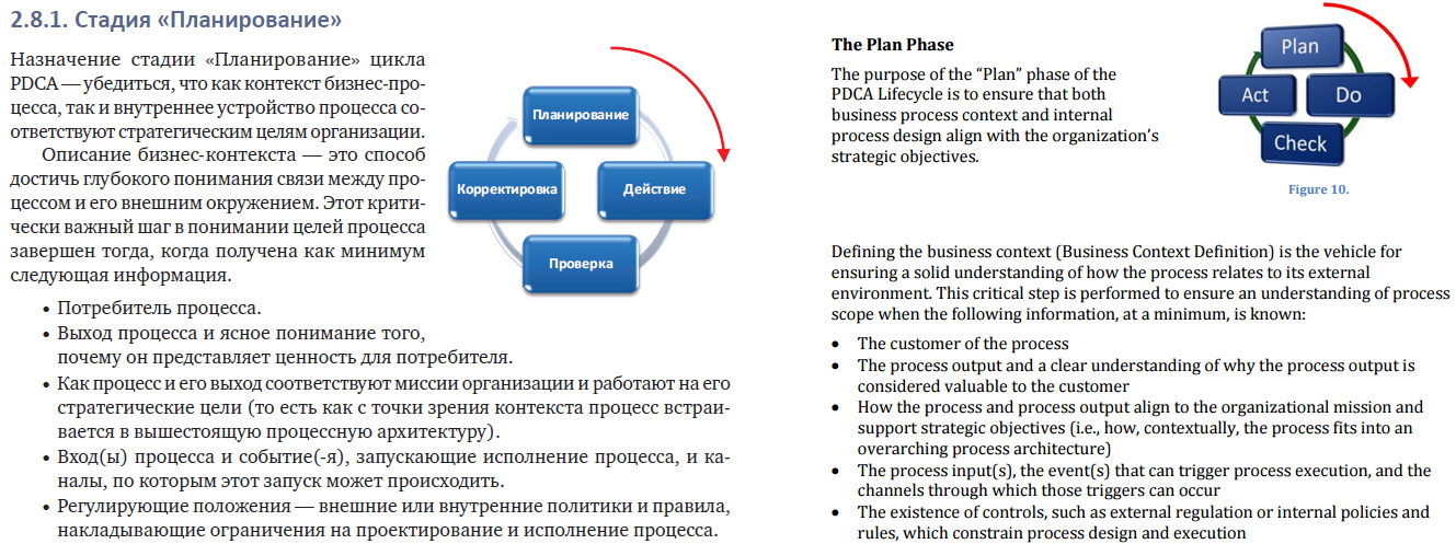 chapter-2-pdca
