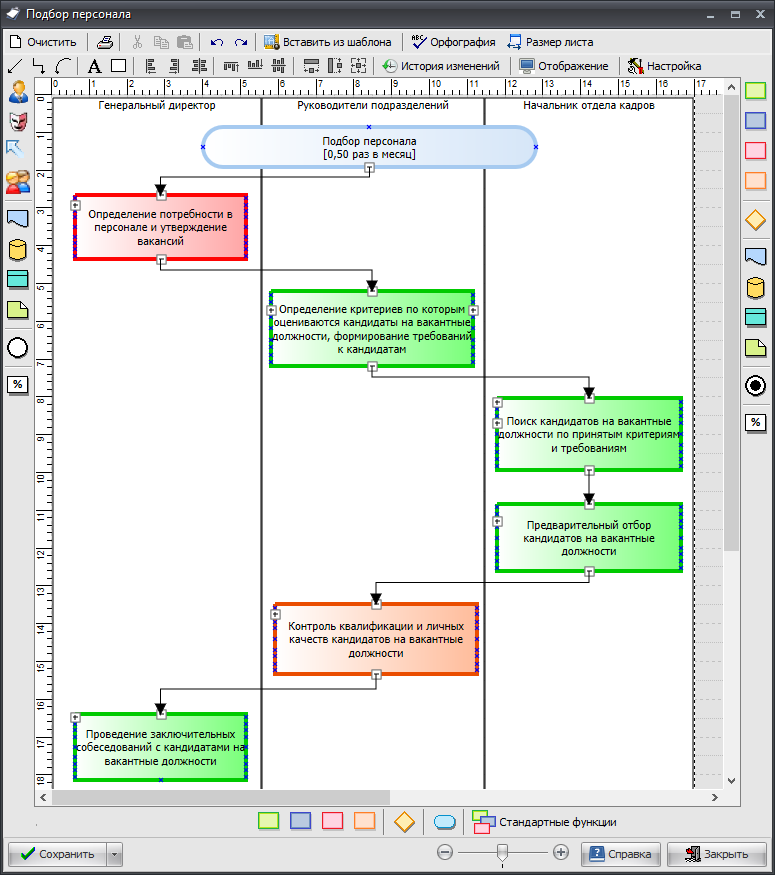 Fox Manager 3.0 cross-functional